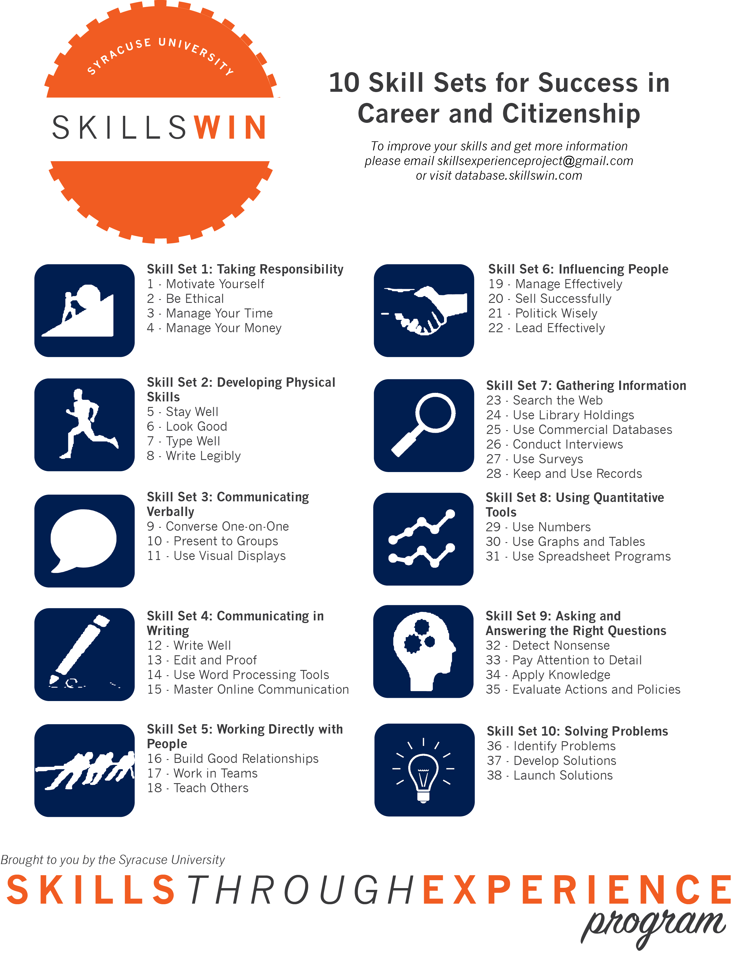 skills win database skills through experience program hear about professor coplin s 10 skill sets from the man himself